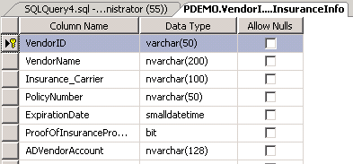 Database Table 'Vendor Insurance' Design