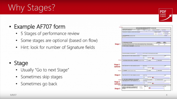 SharePoint forms - magic of stages - AF707 form