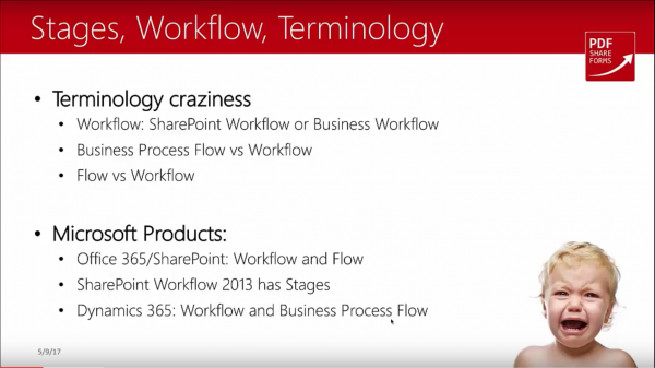SharePoint forms - magic of stages - flow, workflow, process