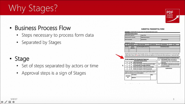SharePoint forms - magic of stages - stages