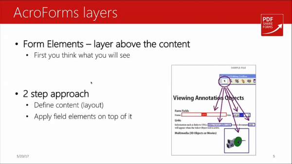Acroforms vs XFA - acroforms layers